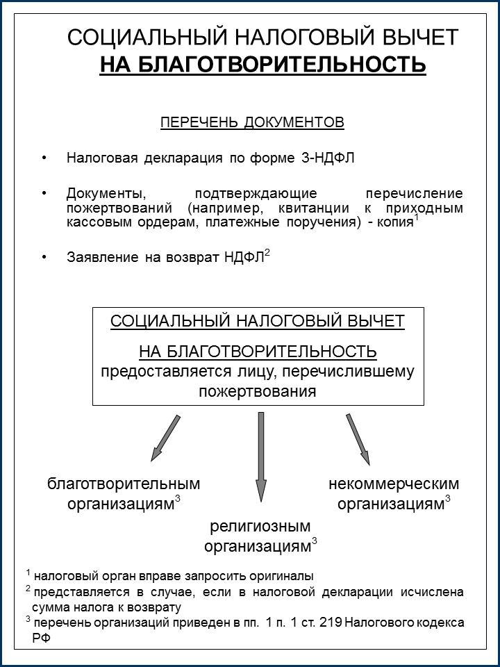 образец претензии в министерства социального развития и труда